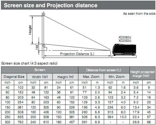 32 дюйма сколько сантиметров: